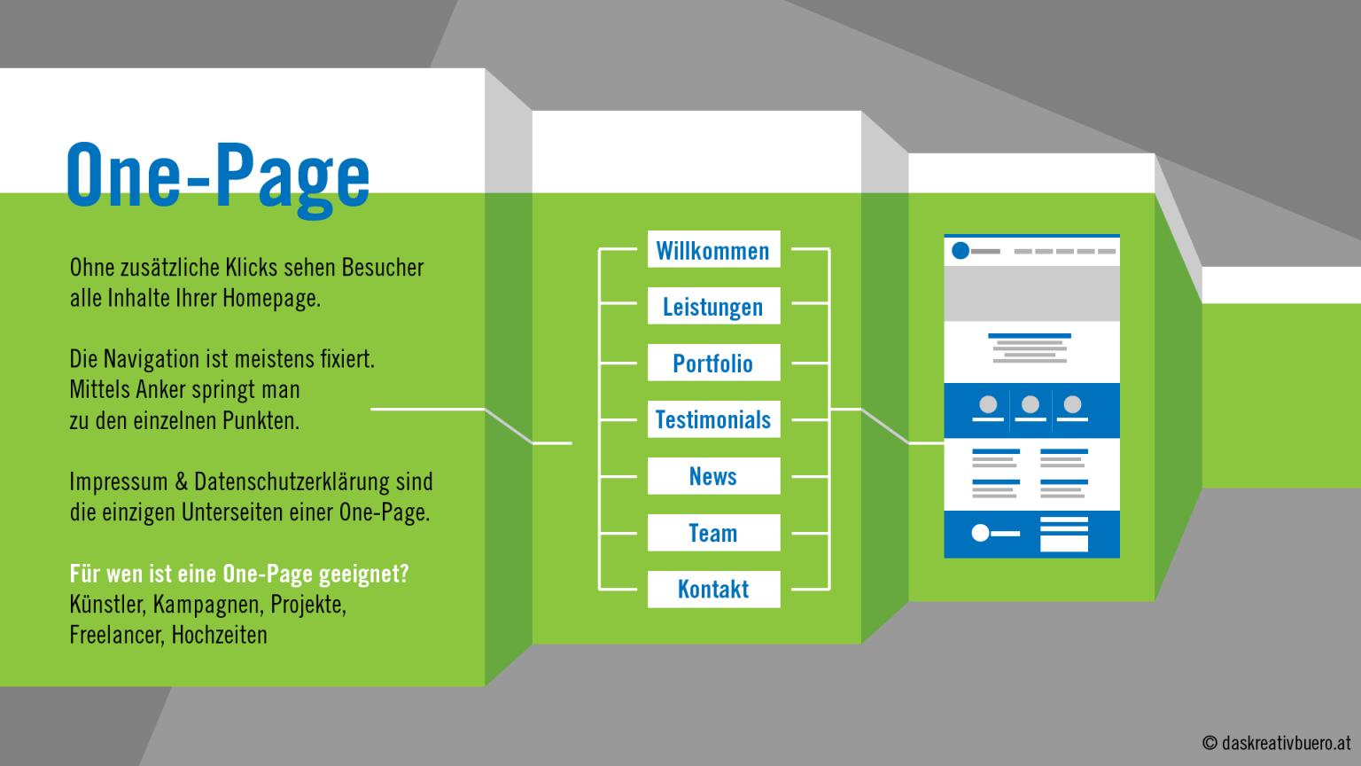 One Page Infografik